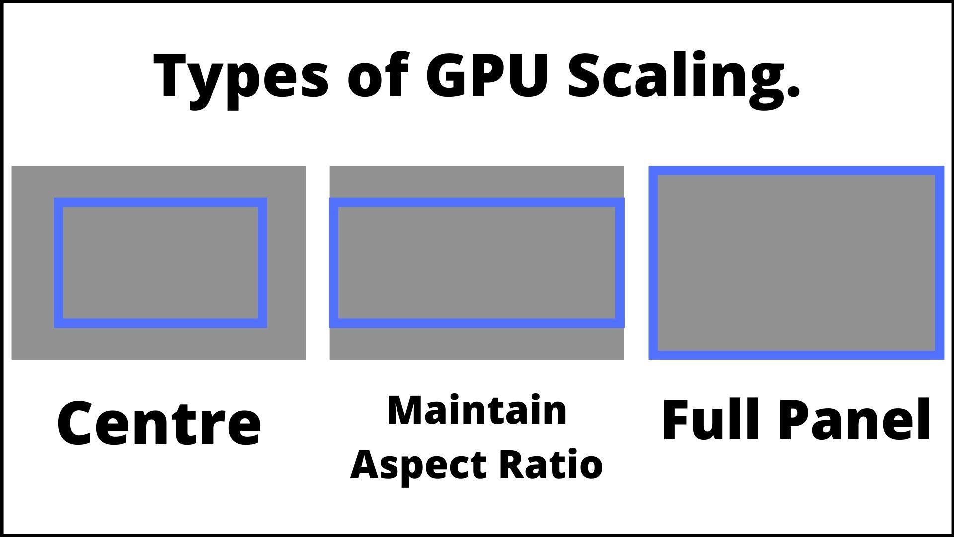 Types of GPU scaling explained