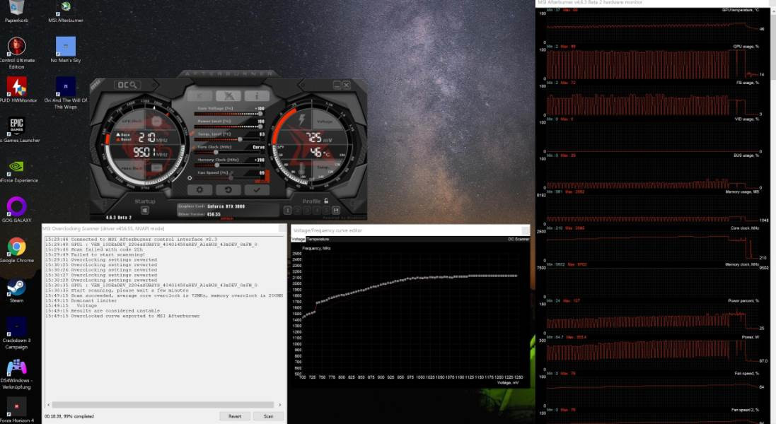 MSI Afterburner client monitoring everything of pc